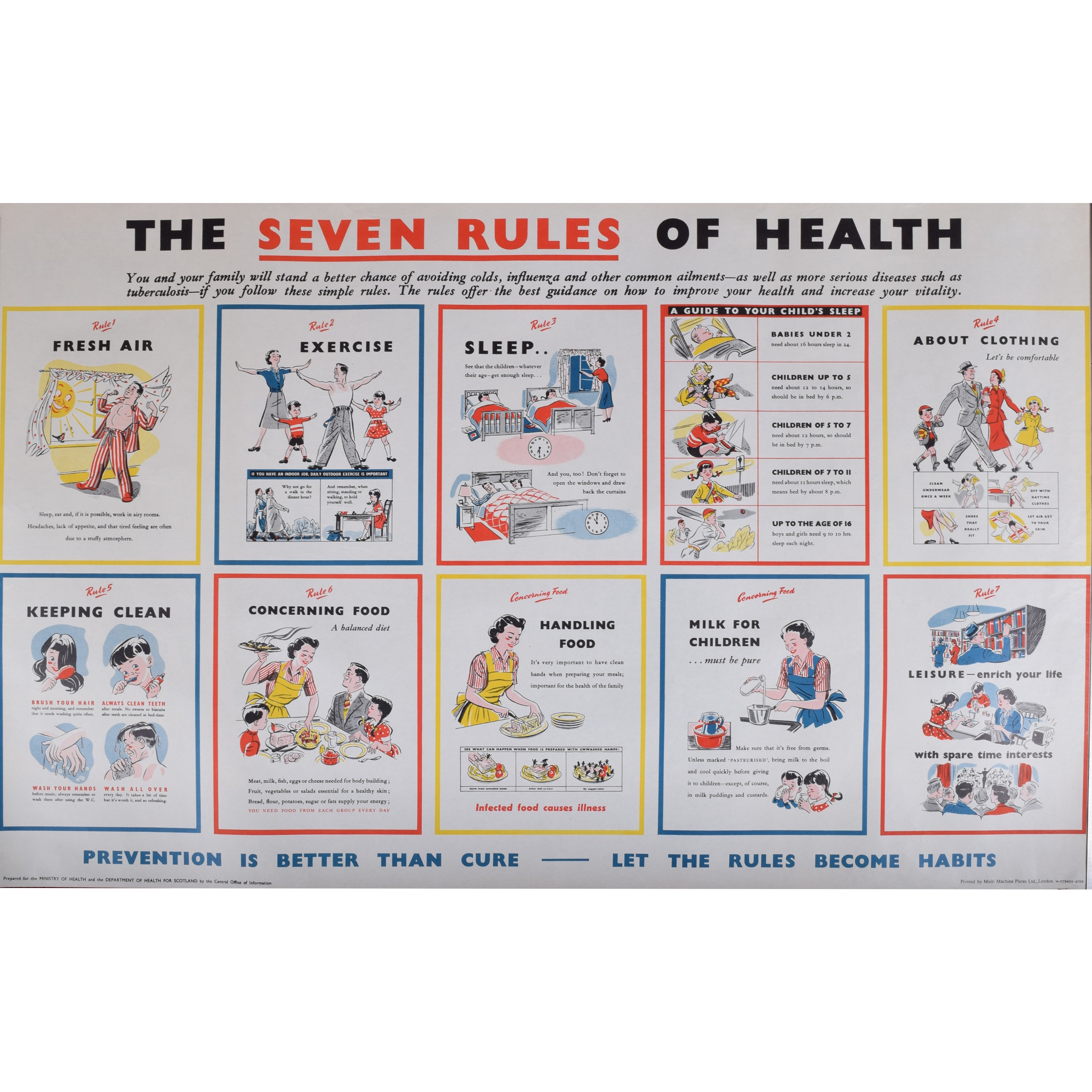 Seven rules of Health original vintage poster