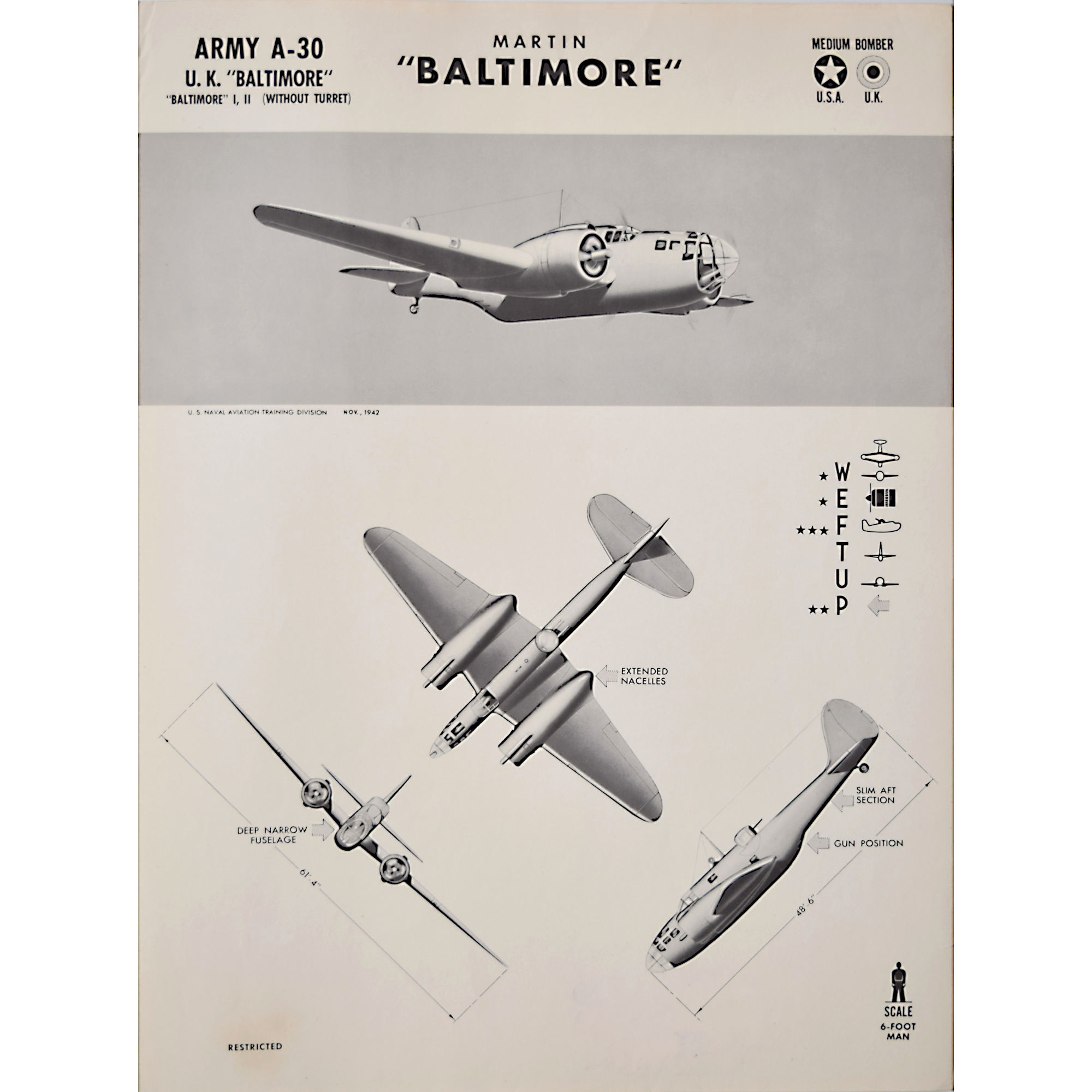 Martin Baltimore aircraft recognition original poster WW2