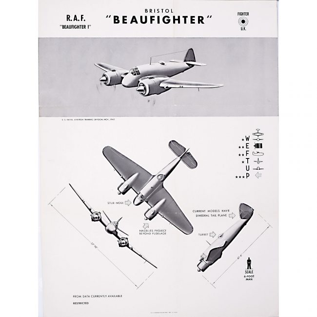 Bristol Beaufighter WW2 original aircraft recognition poster