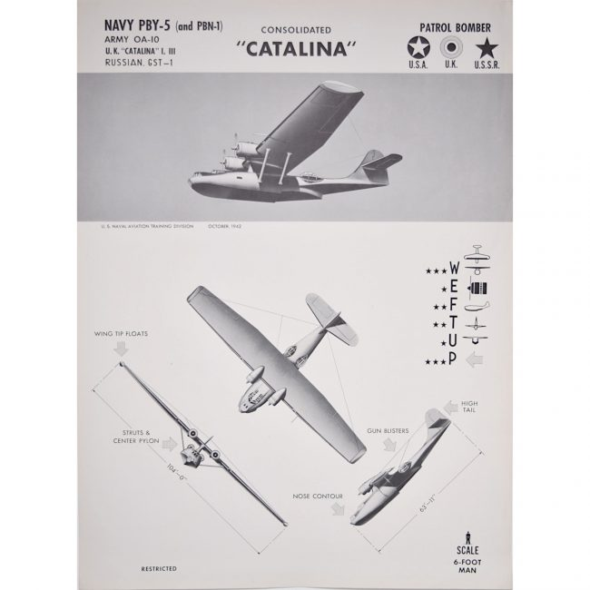 Consolidated PBY Catalina aircraft recognition original poster WW2