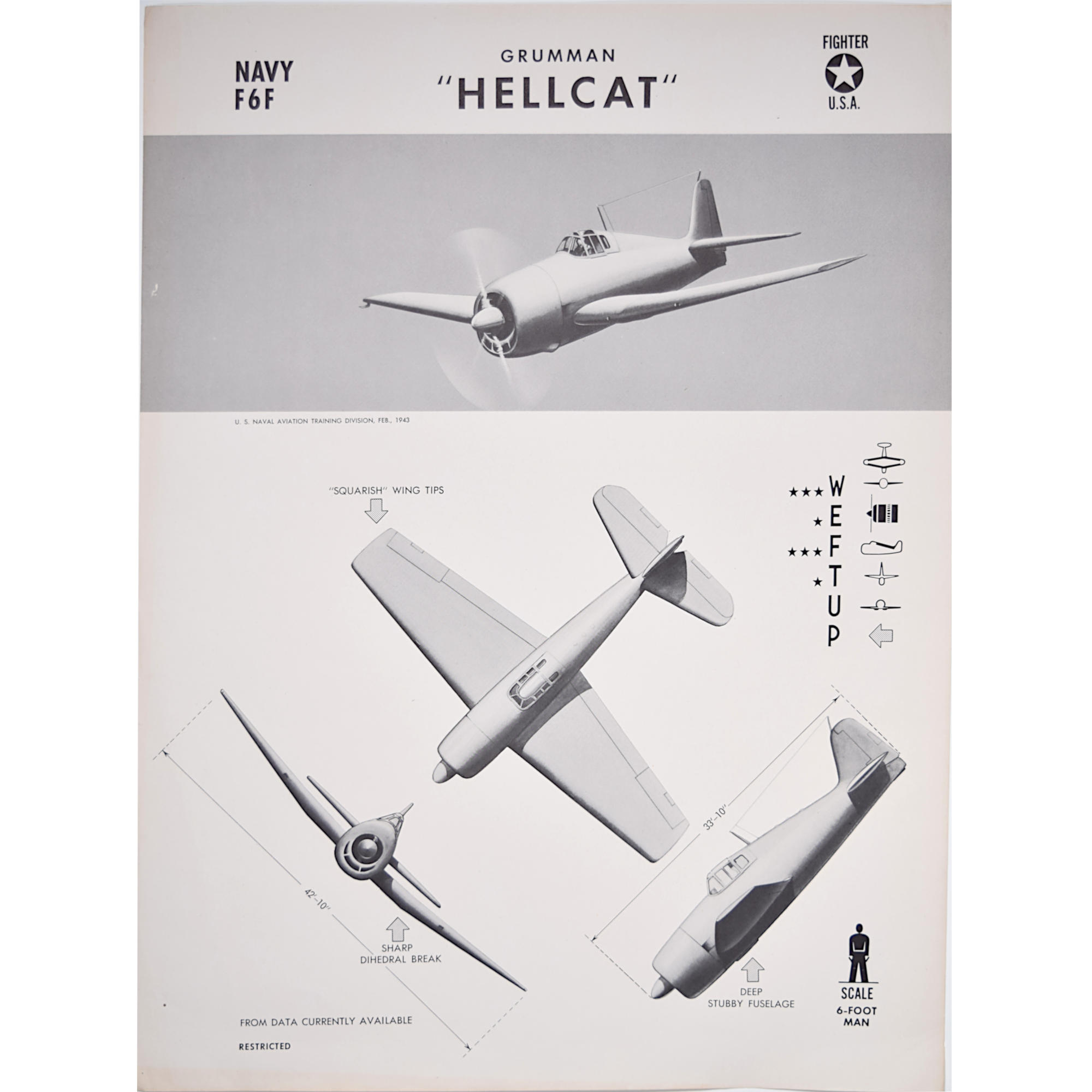 Grumann Hellcat aircraft original WW2 recognition poster