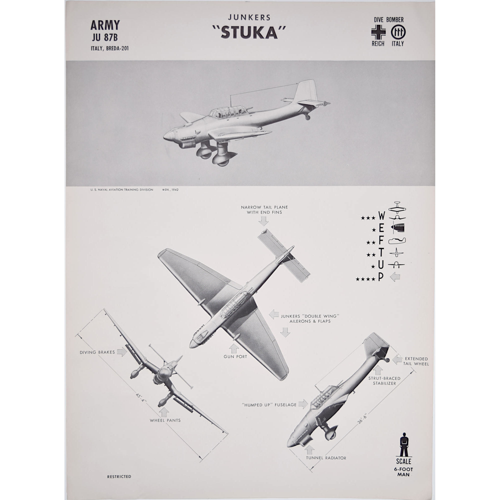 Junkers Stuka Dive Bomber WW2 original aircraft recognition poster