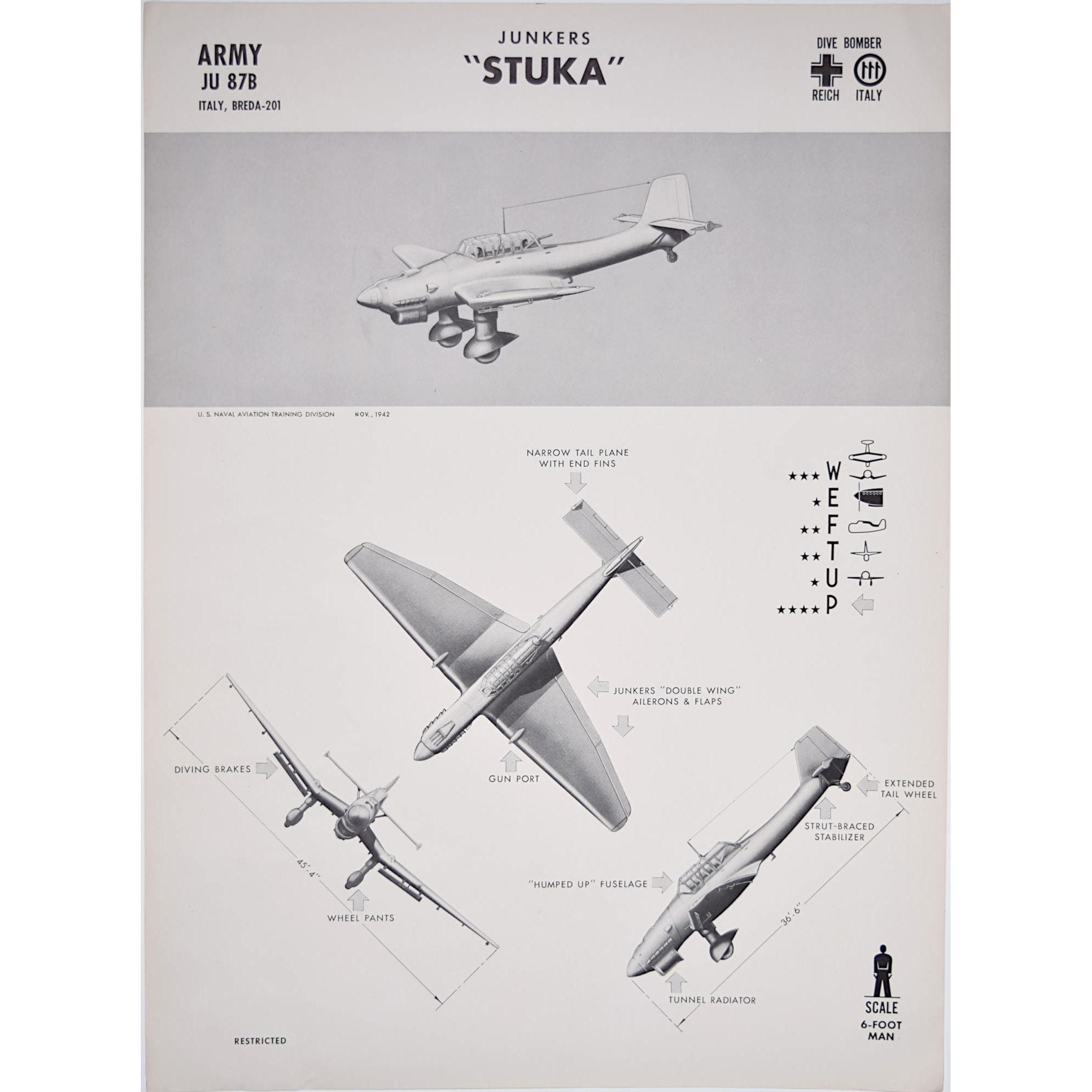 Junkers Stuka Dive Bomber WW2 original aircraft recognition poster