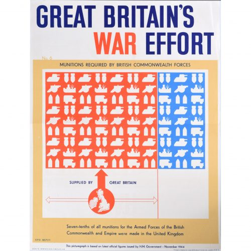 1944 UK poster: Great Britain's War Effort (Munitions) - World War II propaganda