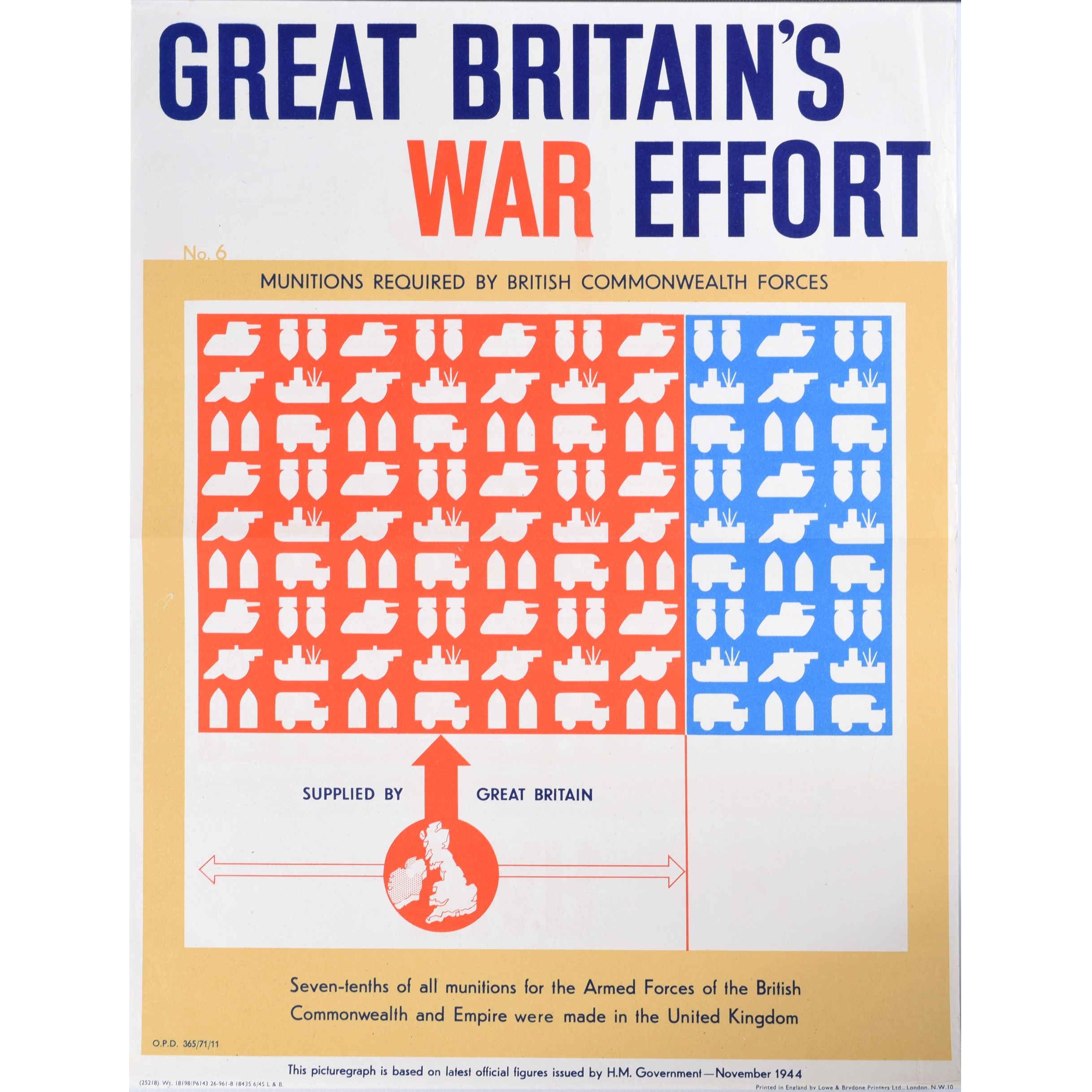 1944 UK poster: Great Britain's War Effort (Munitions) - World War II propaganda