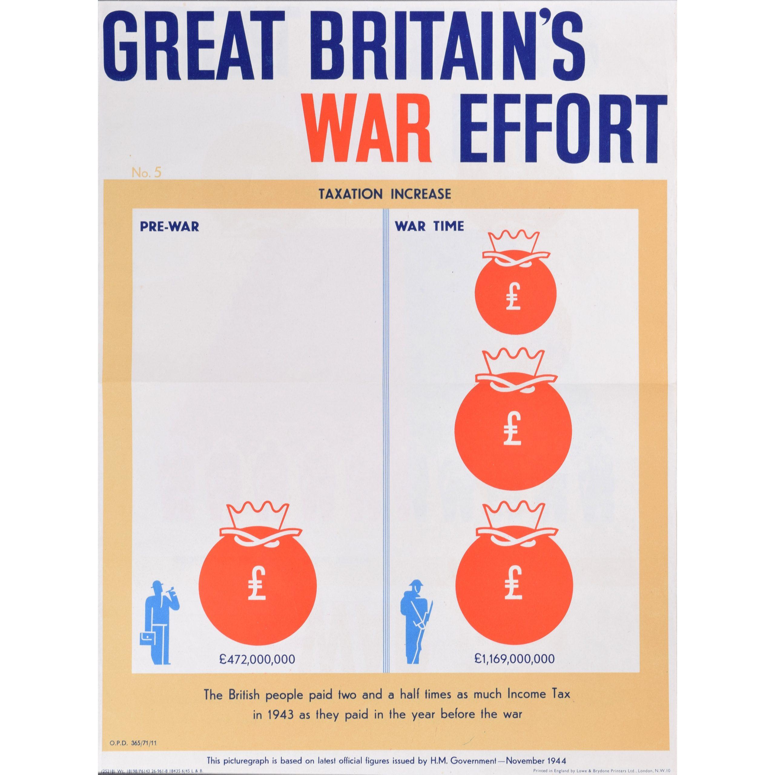 1944 UK poster: Great Britain's War Effort (Taxation) - World War II propaganda