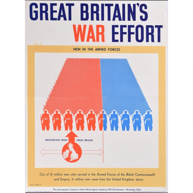 1944 UK poster: Great Britain's War Effort (Men) - World War II propaganda
